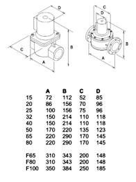 img-gas-solenoid2
